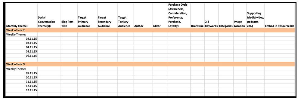 Der Calender empfiehlt, verschiedene Kategorien wie Zielpublikum, die Phase im Kaufprozess und Keywords auszufüllen.